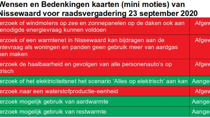 Resultaten RES Wensen en Bedenkingen kaarten PVV Nissewaard